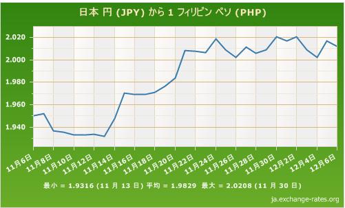 peso JPY chart.bmp.jpg