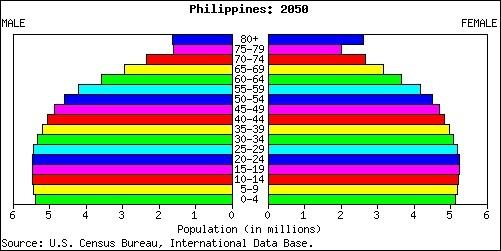population curve.jpg